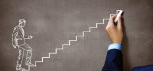 Amcena la clé de vos succès